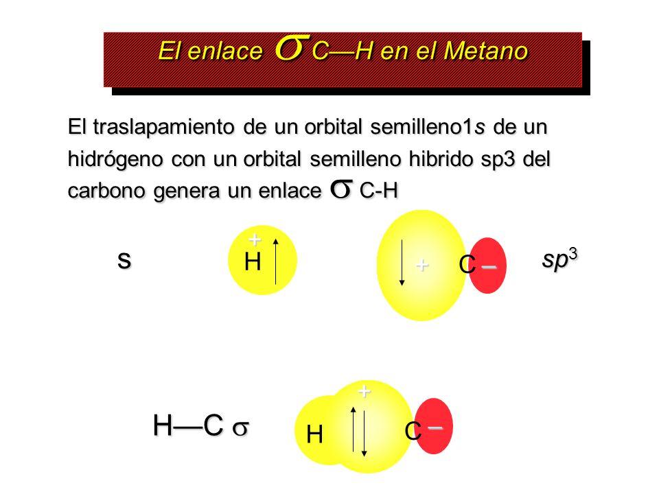 – +– El enlace CH en el Metano sp 3 s C H HC HC C H El traslapamiento de un orbital semilleno1s de un hidrógeno con un orbital semilleno hibrido sp3 d