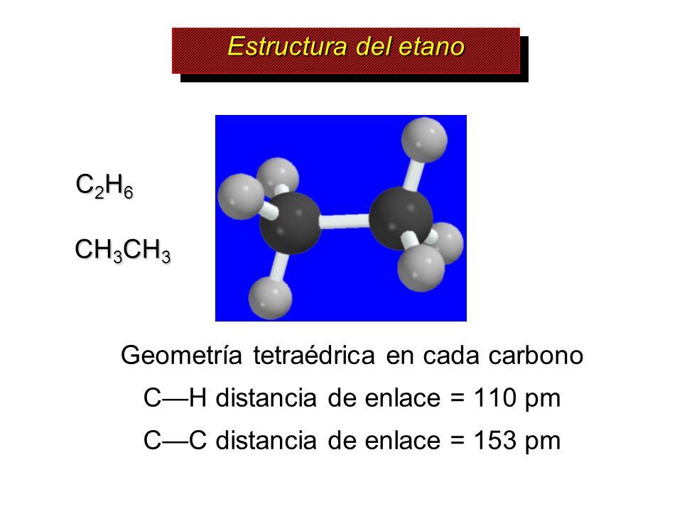 Estructura del etano CH 3 CH 3 C2H6C2H6C2H6C2H6 Geometría tetraédrica en cada carbono CH distancia de enlace = 110 pm CC distancia de enlace = 153 pm