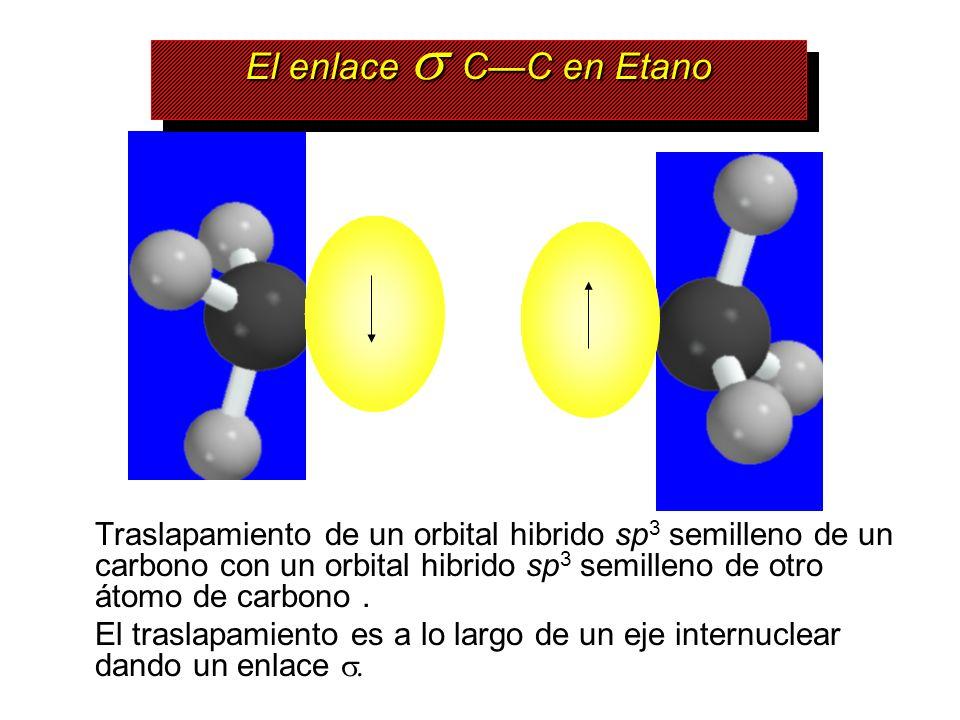 Traslapamiento de un orbital hibrido sp 3 semilleno de un carbono con un orbital hibrido sp 3 semilleno de otro átomo de carbono. El traslapamiento es