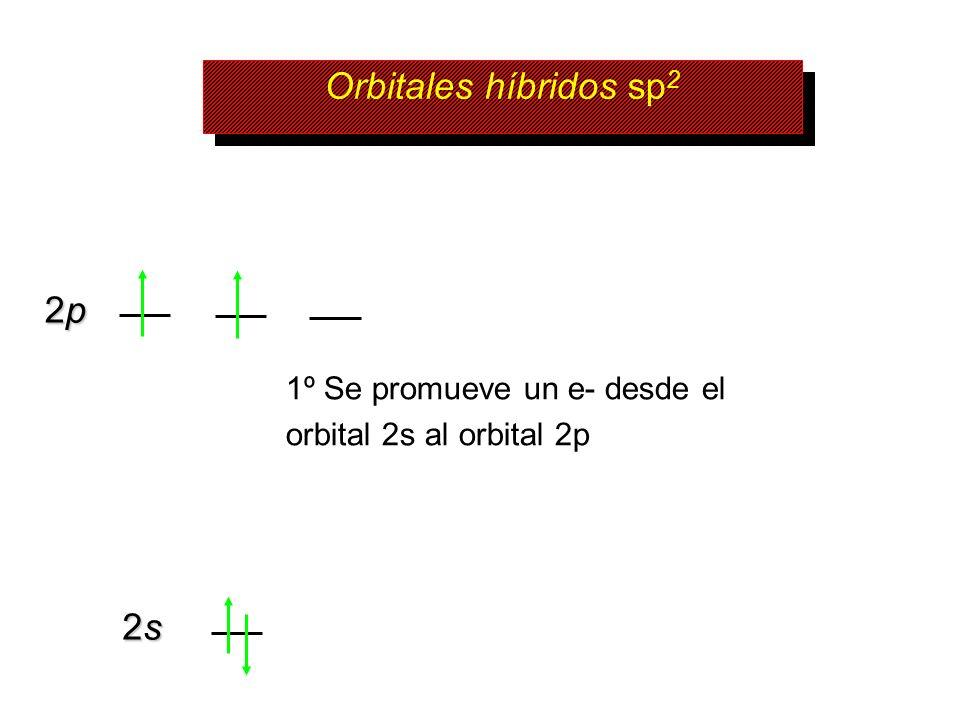 2s2s2s2s 2p2p2p2p 1º Se promueve un e- desde el orbital 2s al orbital 2p Orbitales híbridos sp 2