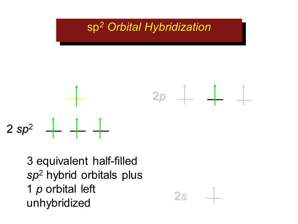 2p2p2p2p 2s2s2s2s sp 2 Orbital Hybridization 2 sp 2 3 equivalent half-filled sp 2 hybrid orbitals plus 1 p orbital left unhybridized