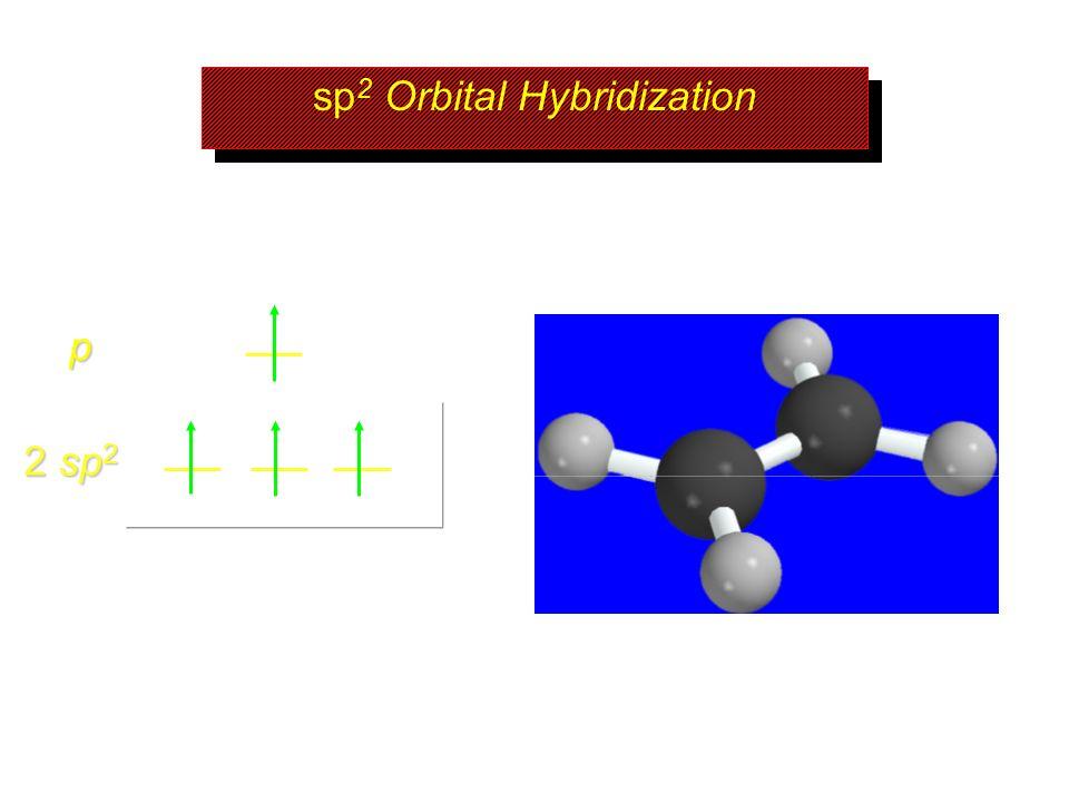 sp 2 Orbital Hybridization 2 sp 2 p