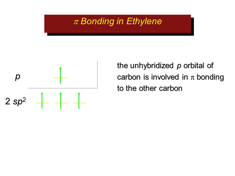 Bonding in Ethylene 2 sp 2 the unhybridized p orbital of carbon is involved in bonding to the other carbon p
