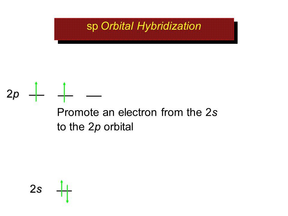 2s2s2s2s 2p2p2p2p Promote an electron from the 2s to the 2p orbital sp Orbital Hybridization