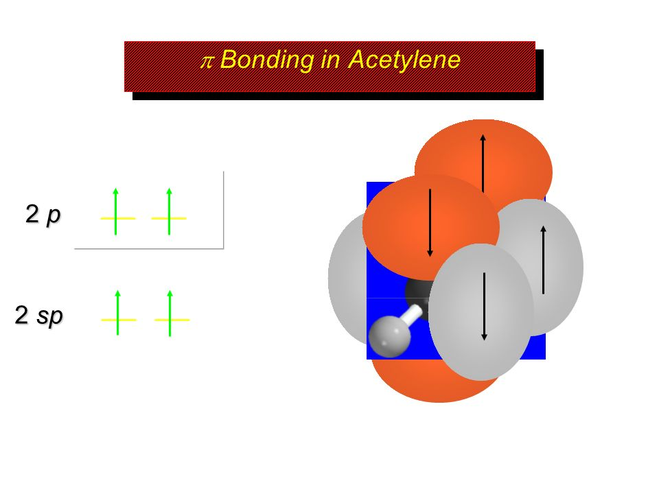 Bonding in Acetylene 2 sp 2 p