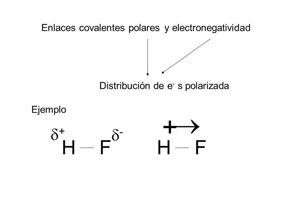 Enlaces covalentespolaresy electronegatividad Distribución de e - s polarizada Ejemplo HFHF + + -