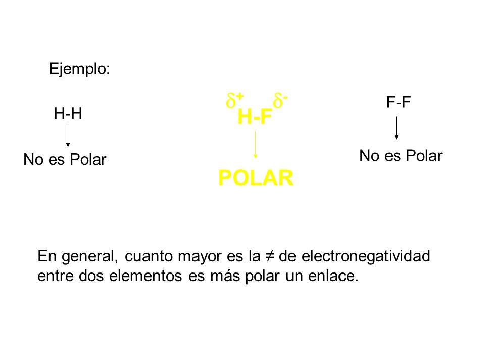 H-H H-F F-F + - No es Polar POLAR Ejemplo: En general, cuanto mayor es la de electronegatividad entre dos elementos es más polar un enlace.