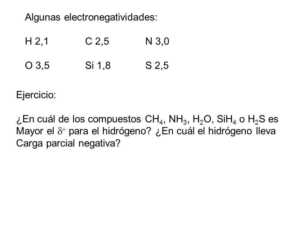 Algunas electronegatividades: H 2,1C 2,5N 3,0 O 3,5Si 1,8S 2,5 Ejercicio: ¿En cuál de los compuestos CH 4, NH 3, H 2 O, SiH 4 o H 2 S es Mayor el para