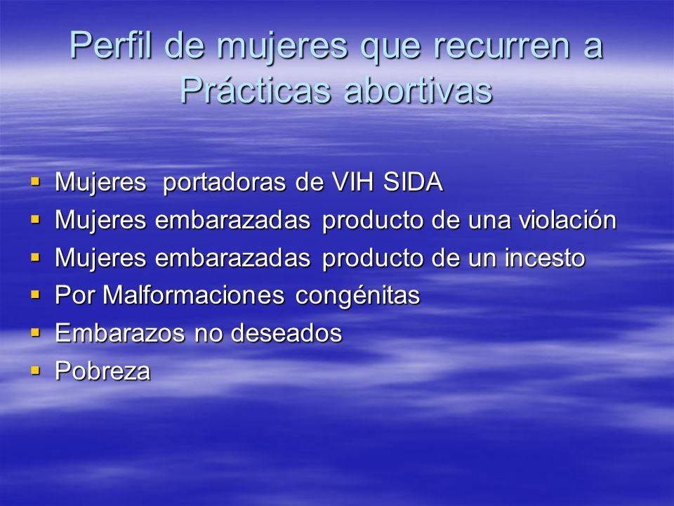 Perfil de mujeres que recurren a Prácticas abortivas Mujeres portadoras de VIH SIDA Mujeres portadoras de VIH SIDA Mujeres embarazadas producto de una