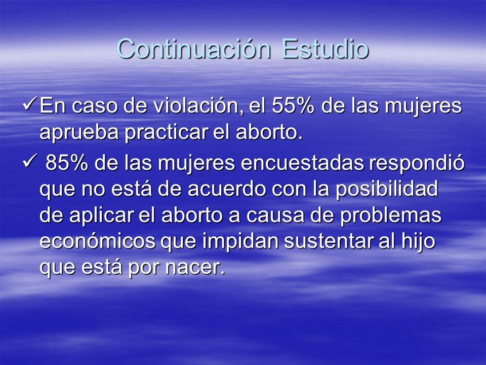 Continuación Estudio En caso de violación, el 55% de las mujeres aprueba practicar el aborto. En caso de violación, el 55% de las mujeres aprueba prac