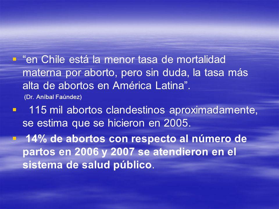 en Chile está la menor tasa de mortalidad materna por aborto, pero sin duda, la tasa más alta de abortos en América Latina. (Dr. Aníbal Faúndez) 115 m