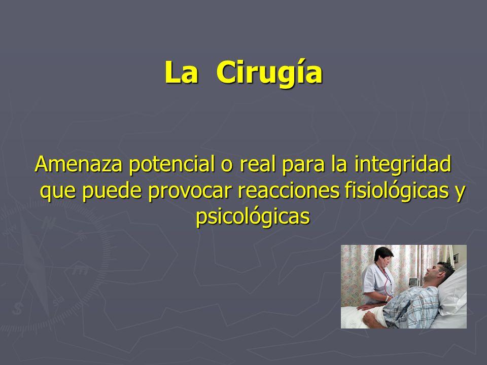 Respuestas Fisiológicas Nervioso Sistema simpático: Nervioso Sistema simpático: Vasocontricción Vasocontricción Gasto cardíaco elevado.