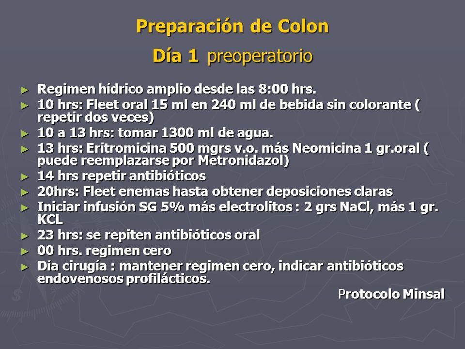 Preparación de Colon Día 1 preoperatorio Regimen hídrico amplio desde las 8:00 hrs. Regimen hídrico amplio desde las 8:00 hrs. 10 hrs: Fleet oral 15 m