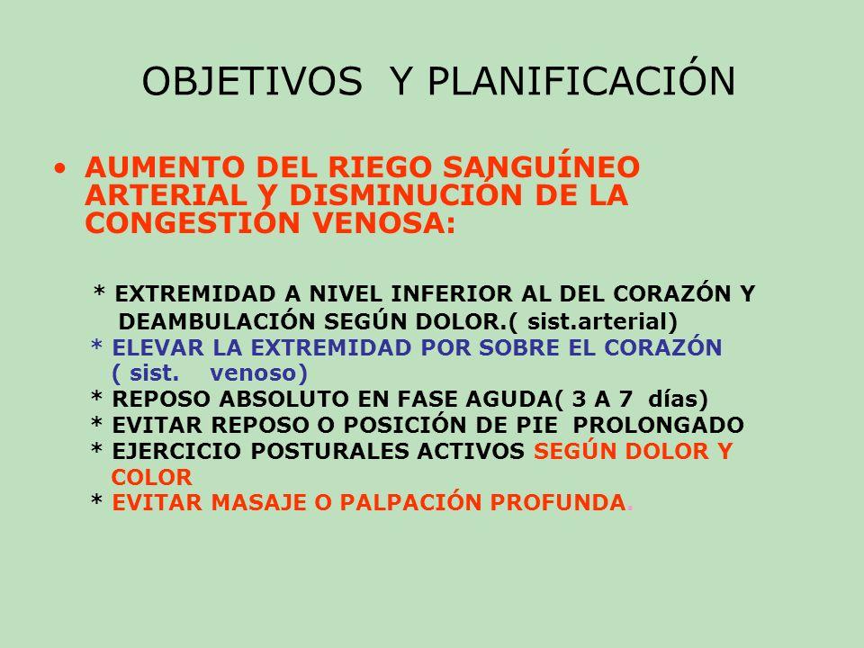 OBJETIVOS Y PLANIFICACIÓN MEDIR CIRCUNSFERENCIA DE LA PIERNA.