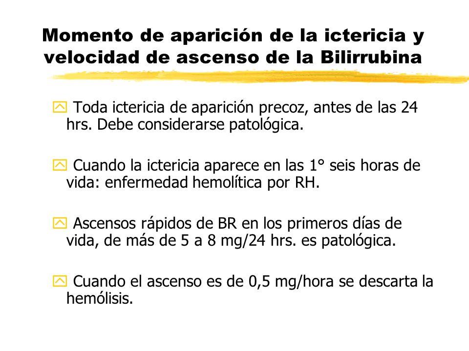 Momento de aparición de la ictericia y velocidad de ascenso de la Bilirrubina y Toda ictericia de aparición precoz, antes de las 24 hrs. Debe consider