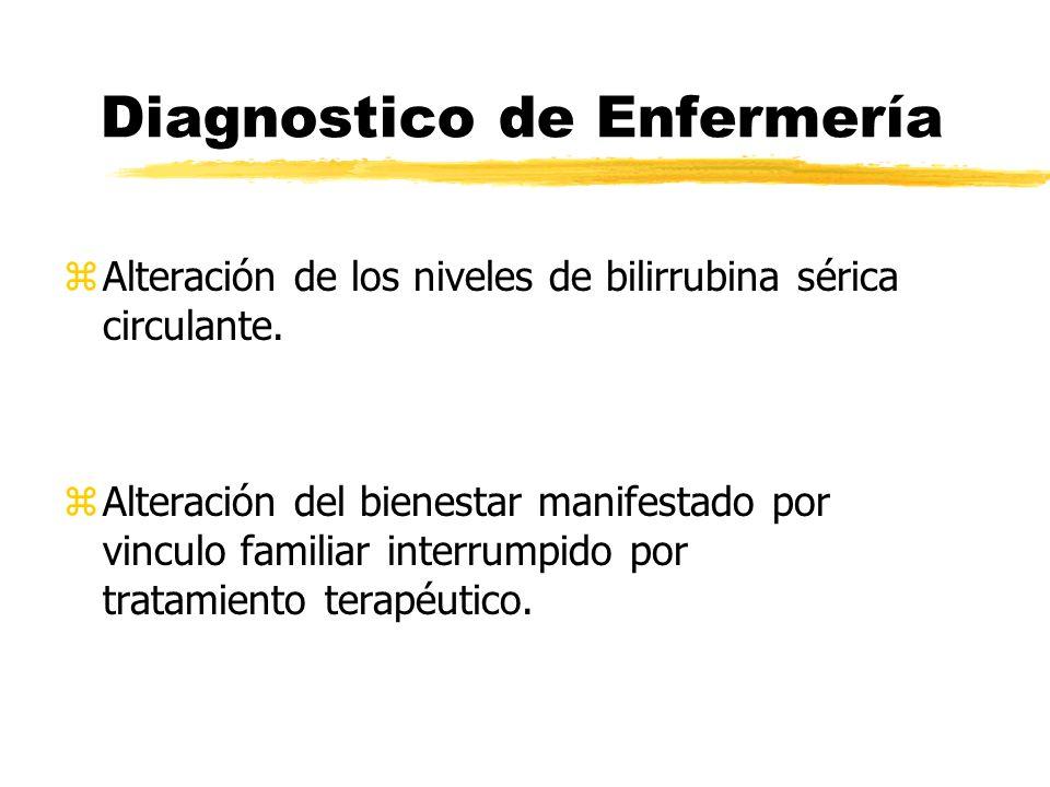 Diagnostico de Enfermería zAlteración de los niveles de bilirrubina sérica circulante. zAlteración del bienestar manifestado por vinculo familiar inte