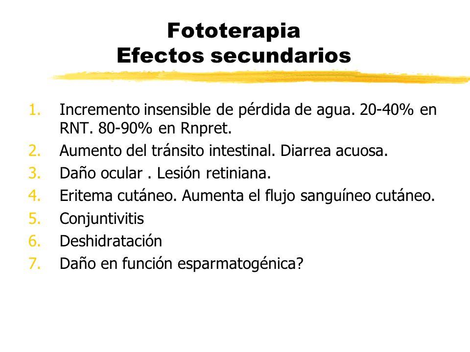 Fototerapia Efectos secundarios 1.Incremento insensible de pérdida de agua. 20-40% en RNT. 80-90% en Rnpret. 2.Aumento del tránsito intestinal. Diarre