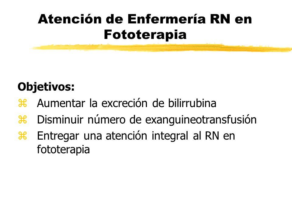 Atención de Enfermería RN en Fototerapia Objetivos: zAumentar la excreción de bilirrubina zDisminuir número de exanguineotransfusión zEntregar una ate