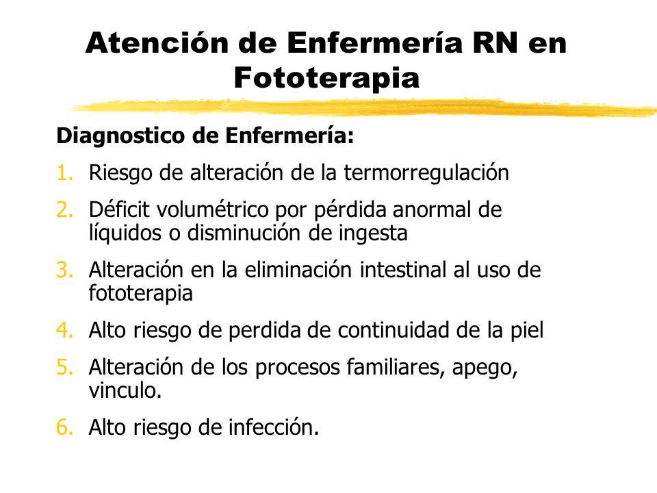 Atención de Enfermería RN en Fototerapia Diagnostico de Enfermería: 1.Riesgo de alteración de la termorregulación 2.Déficit volumétrico por pérdida an