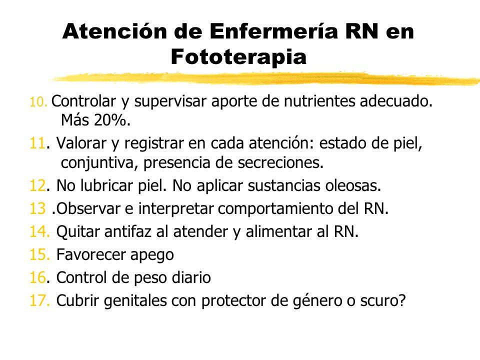 Atención de Enfermería RN en Fototerapia 10. Controlar y supervisar aporte de nutrientes adecuado. Más 20%. 11. Valorar y registrar en cada atención:
