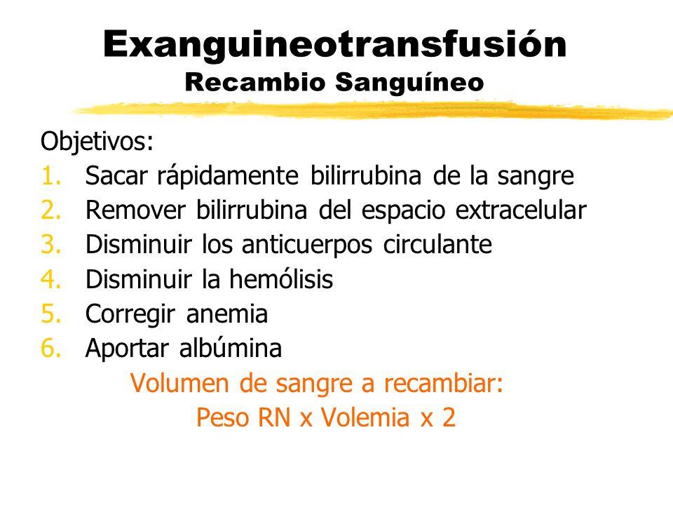 Exanguineotransfusión Recambio Sanguíneo Objetivos: 1.Sacar rápidamente bilirrubina de la sangre 2.Remover bilirrubina del espacio extracelular 3.Dism