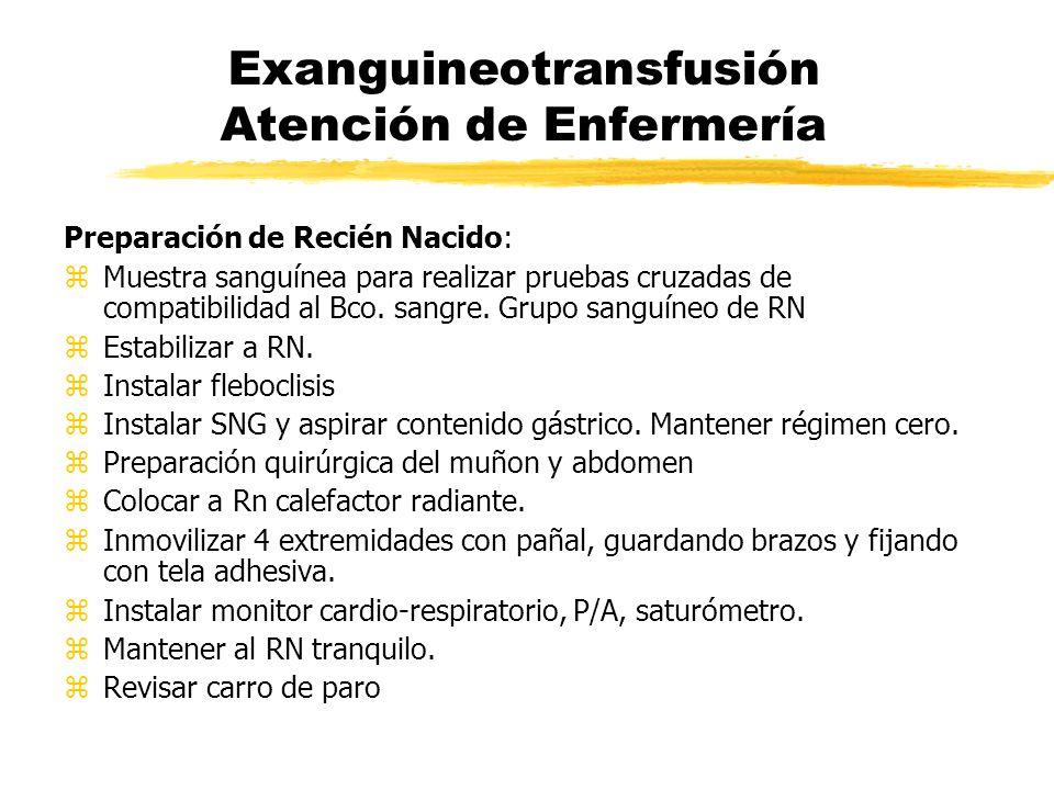 Exanguineotransfusión Atención de Enfermería Preparación de Recién Nacido: zMuestra sanguínea para realizar pruebas cruzadas de compatibilidad al Bco.