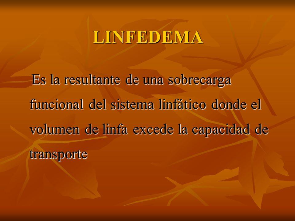 LINFEDEMA Es la resultante de una sobrecarga funcional del sistema linfático donde el volumen de linfa excede la capacidad de transporte Es la resulta