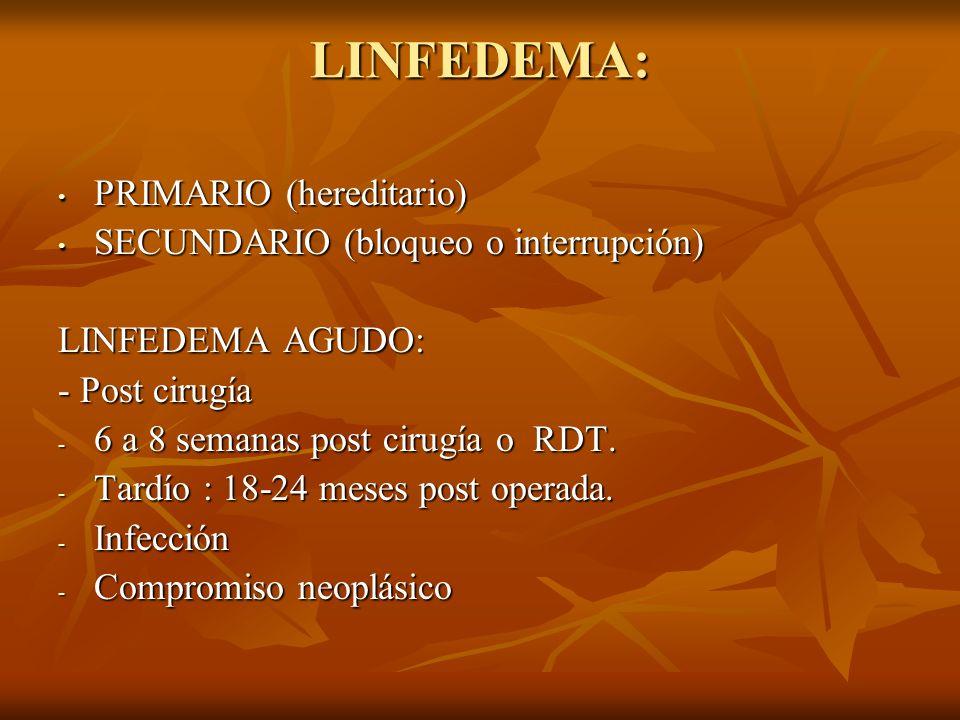 LINFEDEMA: PRIMARIO (hereditario) PRIMARIO (hereditario) SECUNDARIO (bloqueo o interrupción) SECUNDARIO (bloqueo o interrupción) LINFEDEMA AGUDO: - Po