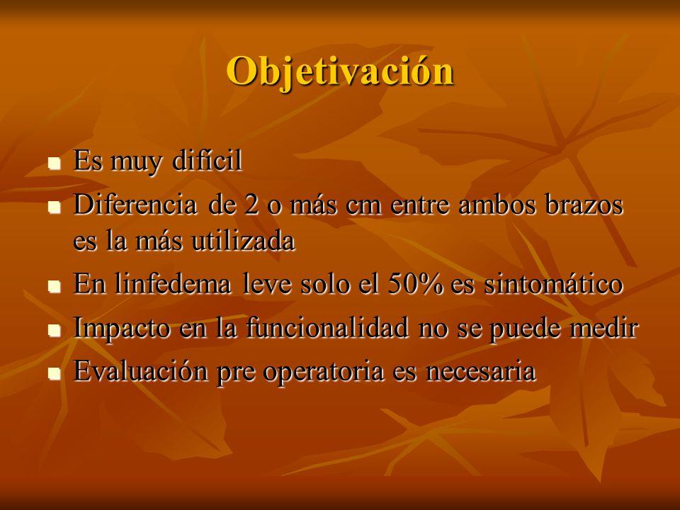 Objetivación Es muy difícil Es muy difícil Diferencia de 2 o más cm entre ambos brazos es la más utilizada Diferencia de 2 o más cm entre ambos brazos