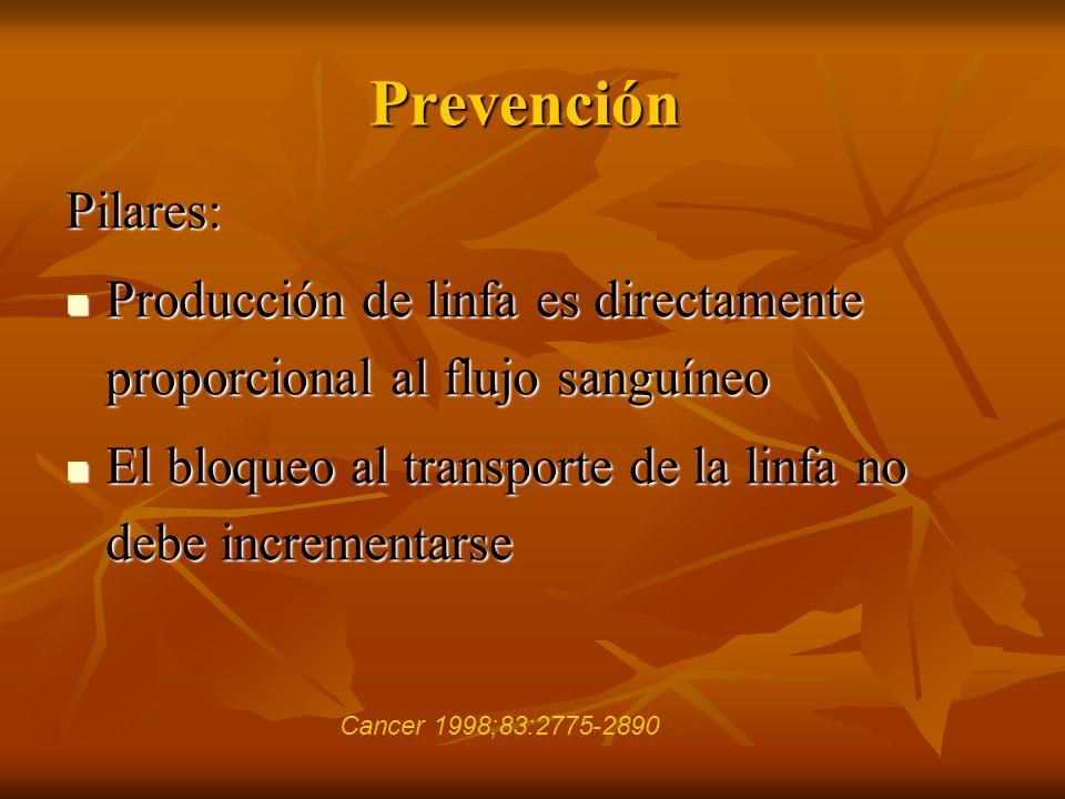 Prevención Pilares: Producción de linfa es directamente proporcional al flujo sanguíneo Producción de linfa es directamente proporcional al flujo sang