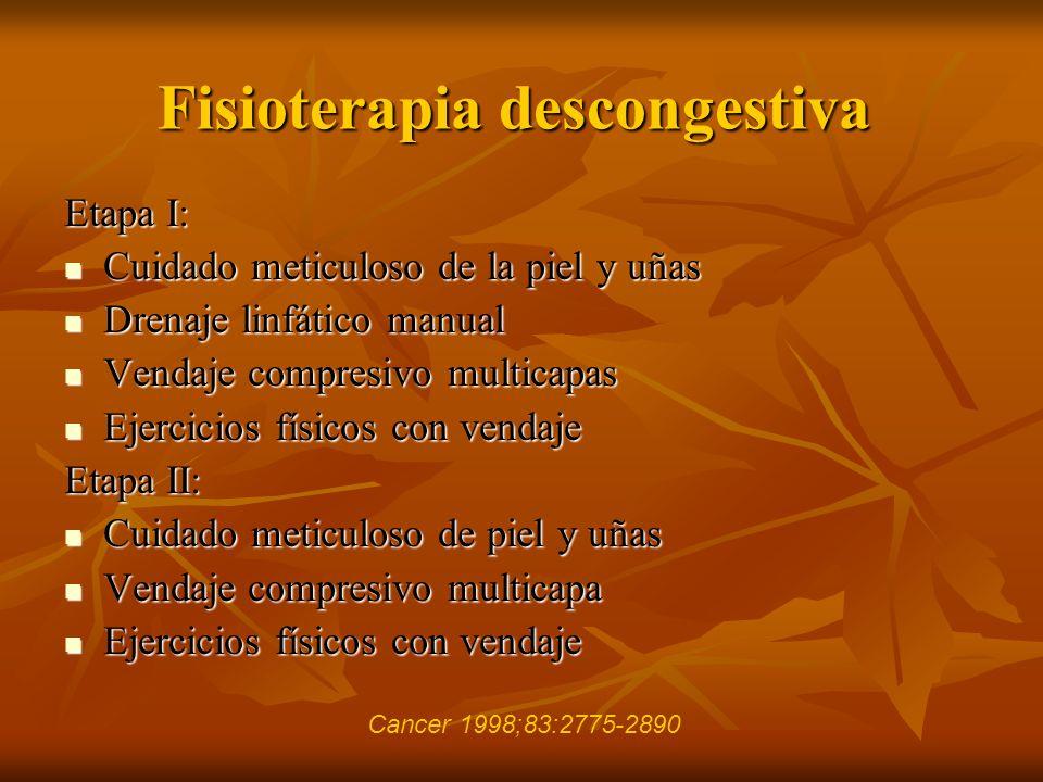 Fisioterapia descongestiva Etapa I: Cuidado meticuloso de la piel y uñas Cuidado meticuloso de la piel y uñas Drenaje linfático manual Drenaje linfáti