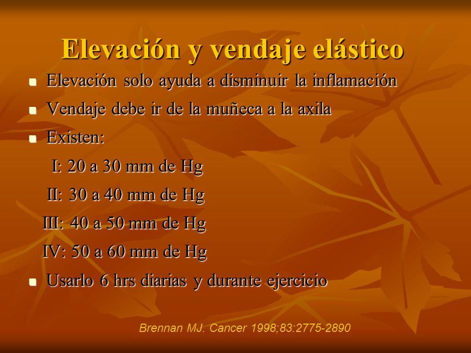 Elevación y vendaje elástico Elevación solo ayuda a disminuir la inflamación Elevación solo ayuda a disminuir la inflamación Vendaje debe ir de la muñ