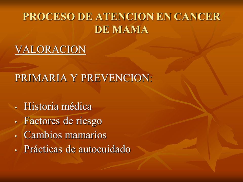 PROCESO DE ATENCION EN CANCER DE MAMA VALORACION PRIMARIA Y PREVENCION: Historia médica Historia médica Factores de riesgo Factores de riesgo Cambios