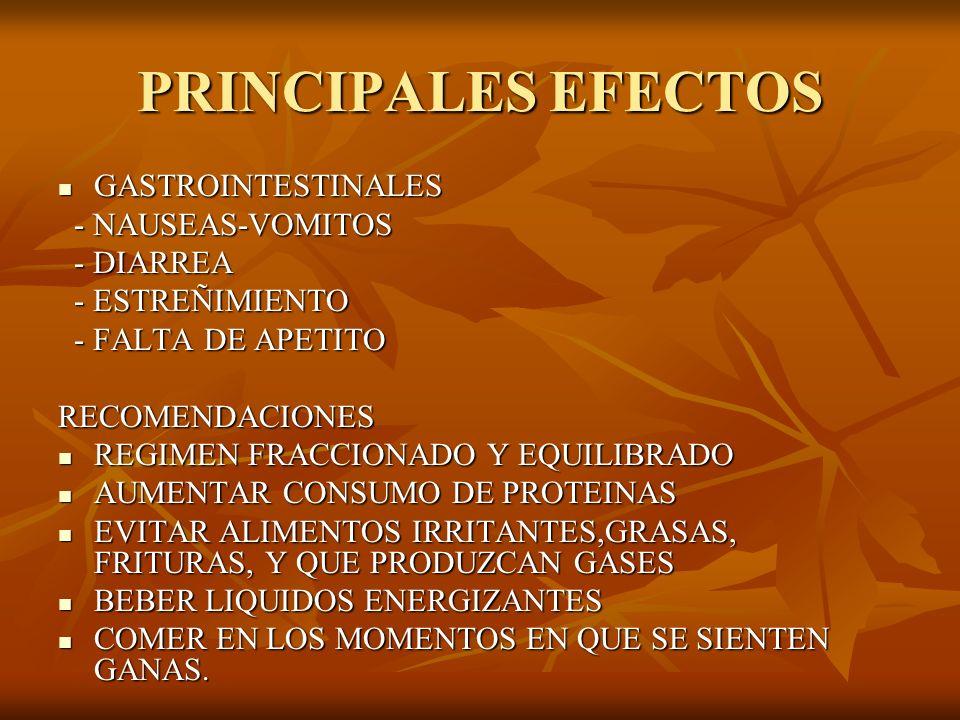 PRINCIPALES EFECTOS GASTROINTESTINALES GASTROINTESTINALES - NAUSEAS-VOMITOS - NAUSEAS-VOMITOS - DIARREA - DIARREA - ESTREÑIMIENTO - ESTREÑIMIENTO - FA