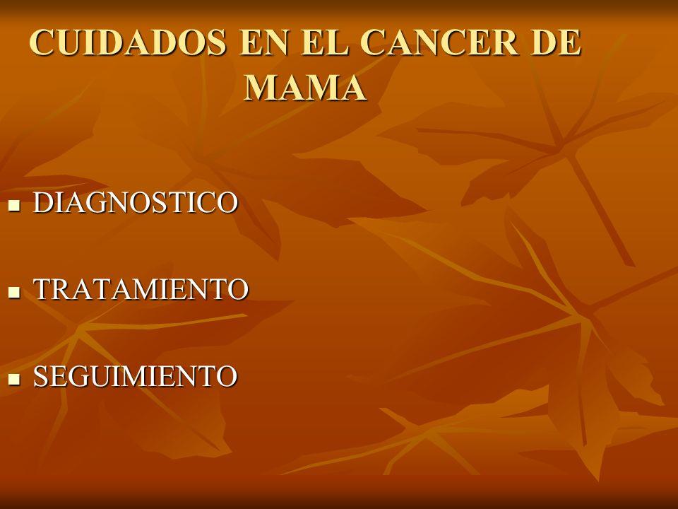 CUIDADOS EN EL CANCER DE MAMA DIAGNOSTICO DIAGNOSTICO TRATAMIENTO TRATAMIENTO SEGUIMIENTO SEGUIMIENTO