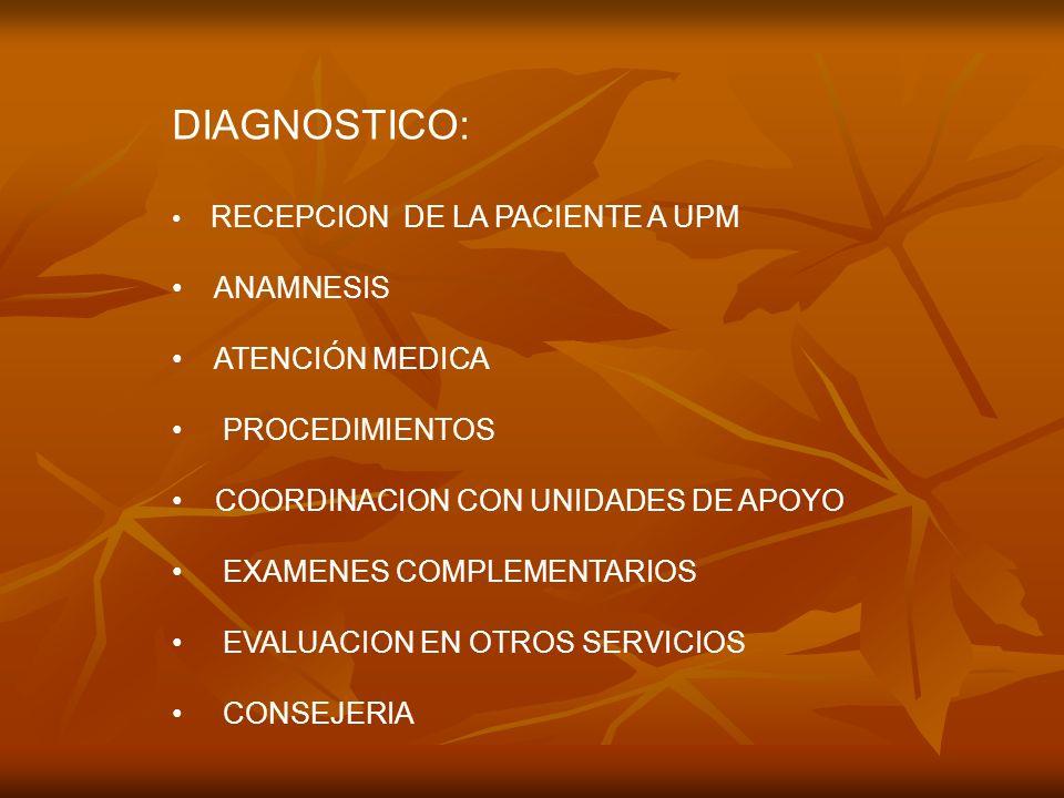 DIAGNOSTICO: RECEPCION DE LA PACIENTE A UPM ANAMNESIS ATENCIÓN MEDICA PROCEDIMIENTOS COORDINACION CON UNIDADES DE APOYO EXAMENES COMPLEMENTARIOS EVALU