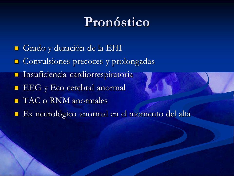 Pronóstico Grado y duración de la EHI Grado y duración de la EHI Convulsiones precoces y prolongadas Convulsiones precoces y prolongadas Insuficiencia