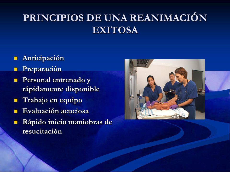 PRINCIPIOS DE UNA REANIMACIÓN EXITOSA Anticipación Anticipación Preparación Preparación Personal entrenado y rápidamente disponible Personal entrenado