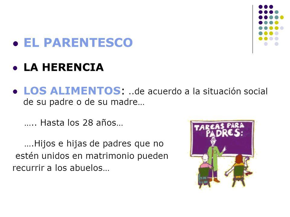 EL PARENTESCO LA HERENCIA LOS ALIMENTOS:..de acuerdo a la situación social de su padre o de su madre… ….. Hasta los 28 años… ….Hijos e hijas de padres