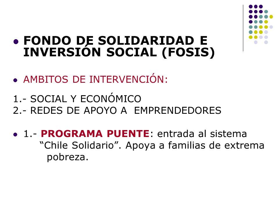 FONDO DE SOLIDARIDAD E INVERSIÓN SOCIAL (FOSIS) AMBITOS DE INTERVENCIÓN: 1.- SOCIAL Y ECONÓMICO 2.- REDES DE APOYO A EMPRENDEDORES 1.- PROGRAMA PUENTE