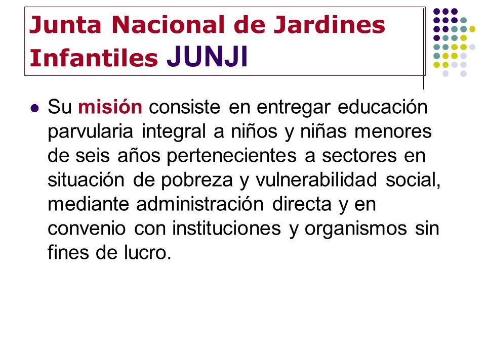 Junta Nacional de Jardines Infantiles JUNJI Su misión consiste en entregar educación parvularia integral a niños y niñas menores de seis años pertenec