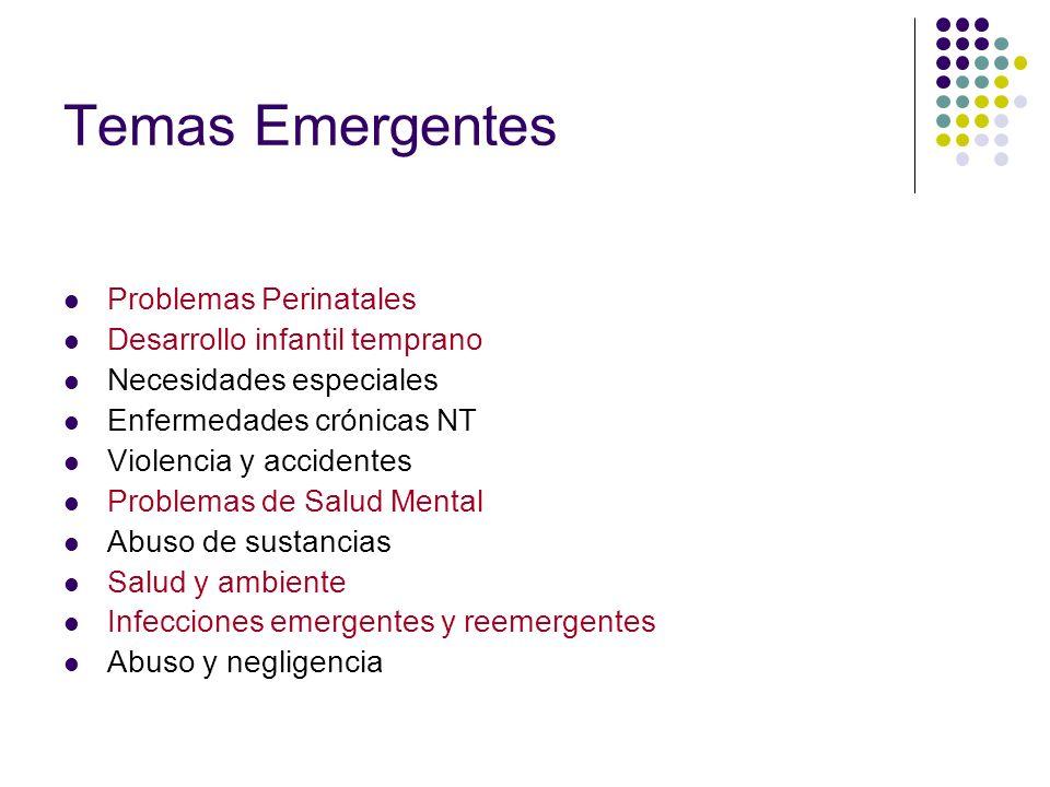 Temas Emergentes Problemas Perinatales Desarrollo infantil temprano Necesidades especiales Enfermedades crónicas NT Violencia y accidentes Problemas d