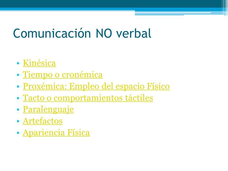 Comunicación NO verbal Kinésica Tiempo o cronémica Proxémica: Empleo del espacio Físico Tacto o comportamientos táctiles Paralenguaje Artefactos Apari