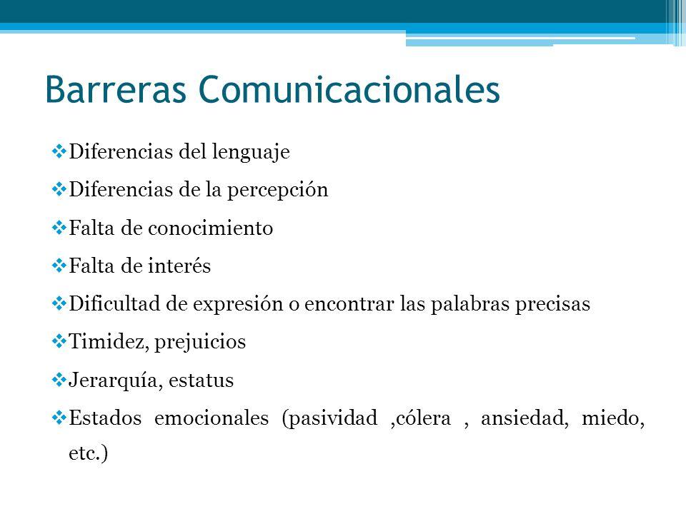 Barreras Comunicacionales Diferencias del lenguaje Diferencias de la percepción Falta de conocimiento Falta de interés Dificultad de expresión o encon