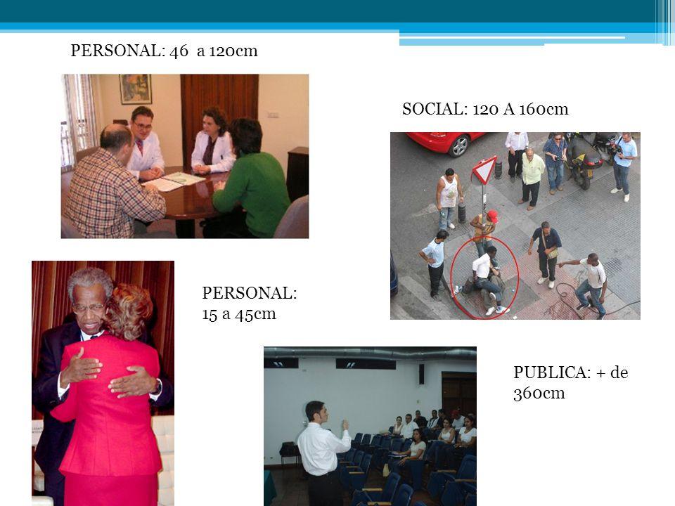 PERSONAL: 46 a 120cm SOCIAL: 120 A 160cm PERSONAL: 15 a 45cm PUBLICA: + de 360cm