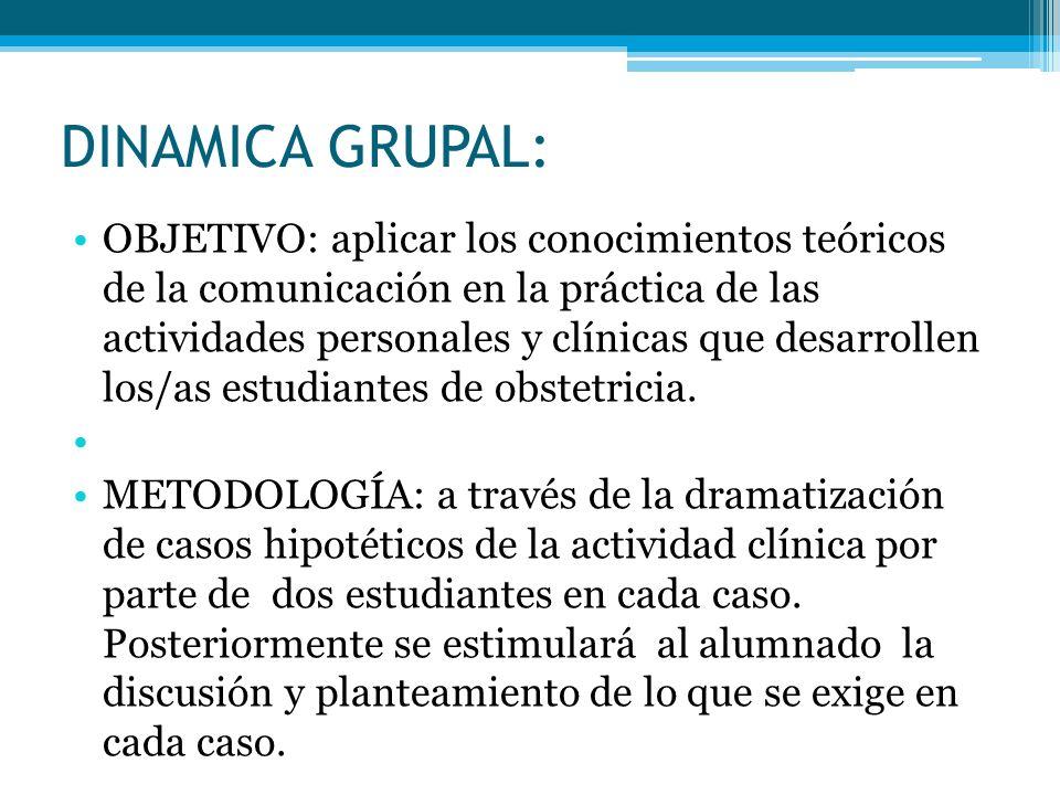 DINAMICA GRUPAL: OBJETIVO: aplicar los conocimientos teóricos de la comunicación en la práctica de las actividades personales y clínicas que desarroll