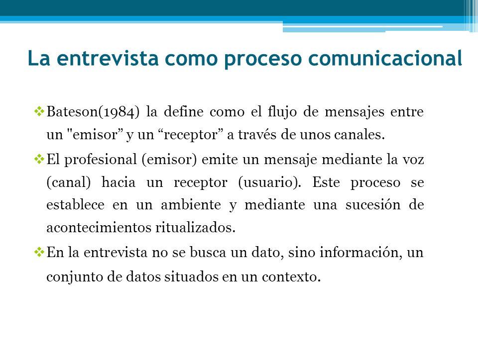 La entrevista como proceso comunicacional Bateson(1984) la define como el flujo de mensajes entre un