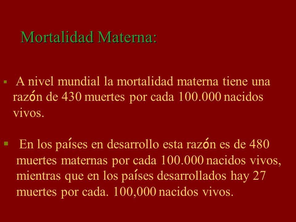 Mortalidad Materna: A nivel mundial la mortalidad materna tiene una raz ó n de 430 muertes por cada 100.000 nacidos vivos. En los pa í ses en desarrol