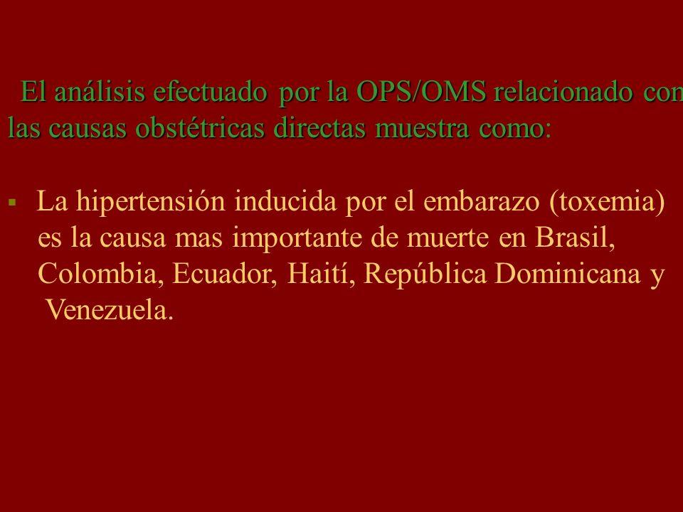 El análisis efectuado por la OPS/OMS relacionado con las causas obstétricas directas muestra como las causas obstétricas directas muestra como: La hip