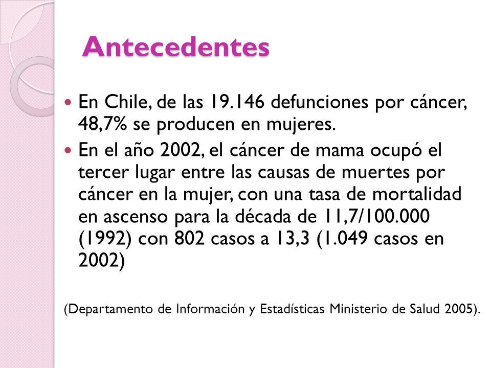 Antecedentes En Chile, de las 19.146 defunciones por cáncer, 48,7% se producen en mujeres. En el año 2002, el cáncer de mama ocupó el tercer lugar ent